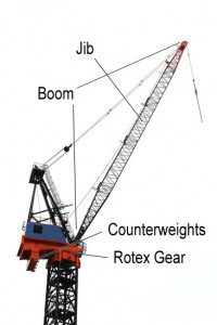Boom Crane Parts Anatomy And Origin